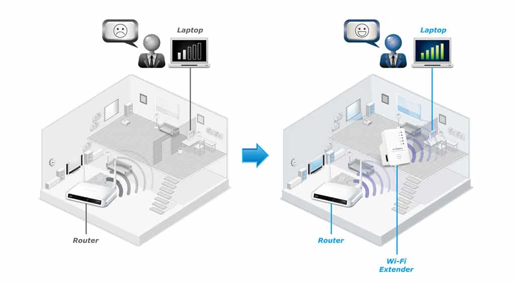 CleanPC Zalau service-retea2 Servicii